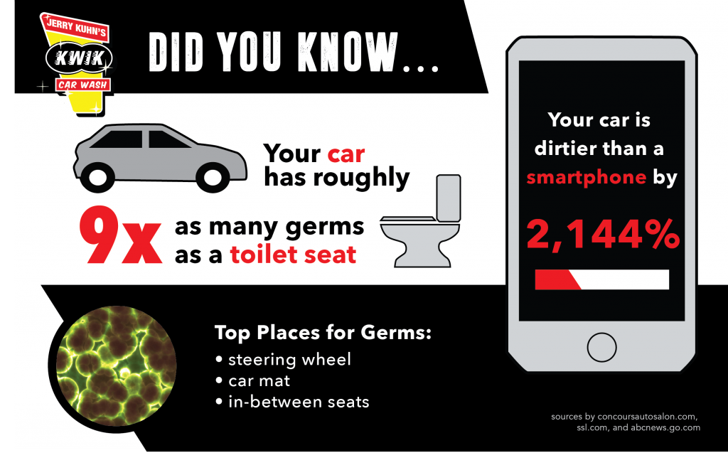 Your car is dirtier than you think